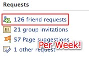 Weekly Facebook Friend Requests