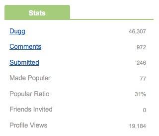 New Digg Statistics